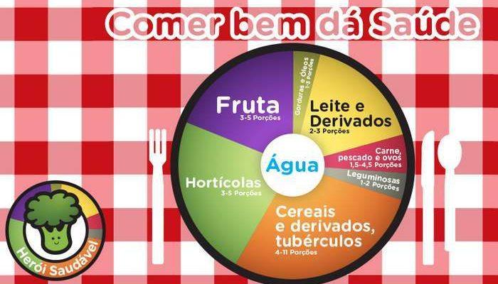 "Liga Portuguesa Contra o Cancro (LPCC) está a promover ""Comer Bem Dá Saúde"""