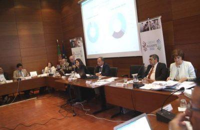 CRESC ALGARVE2020 aprovou até Abril 216 candidaturas