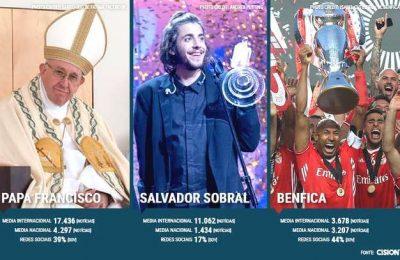 O Papa, Salvador Sobral e Benfica dominaram nos media